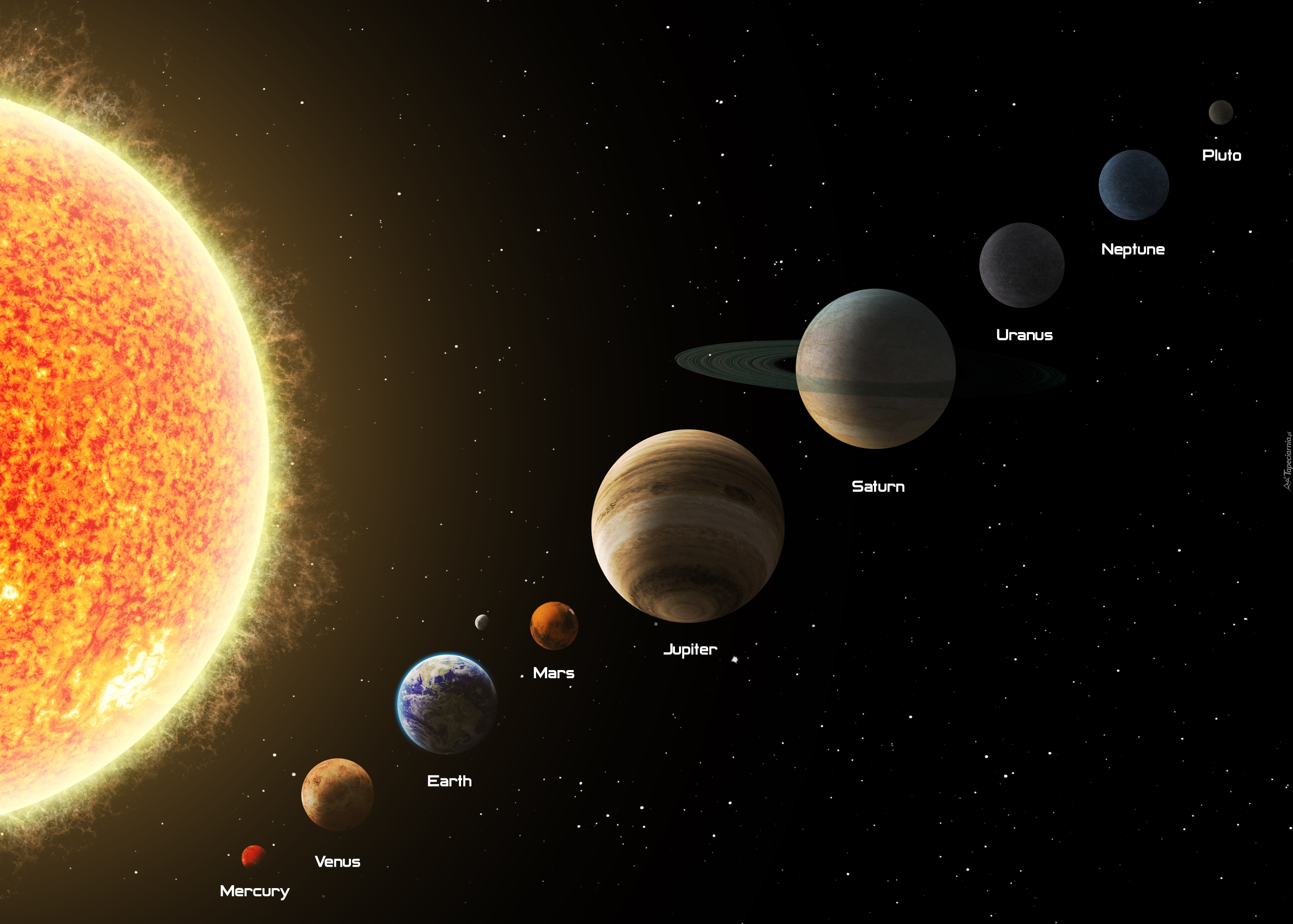 the solar system hd large - photo #25