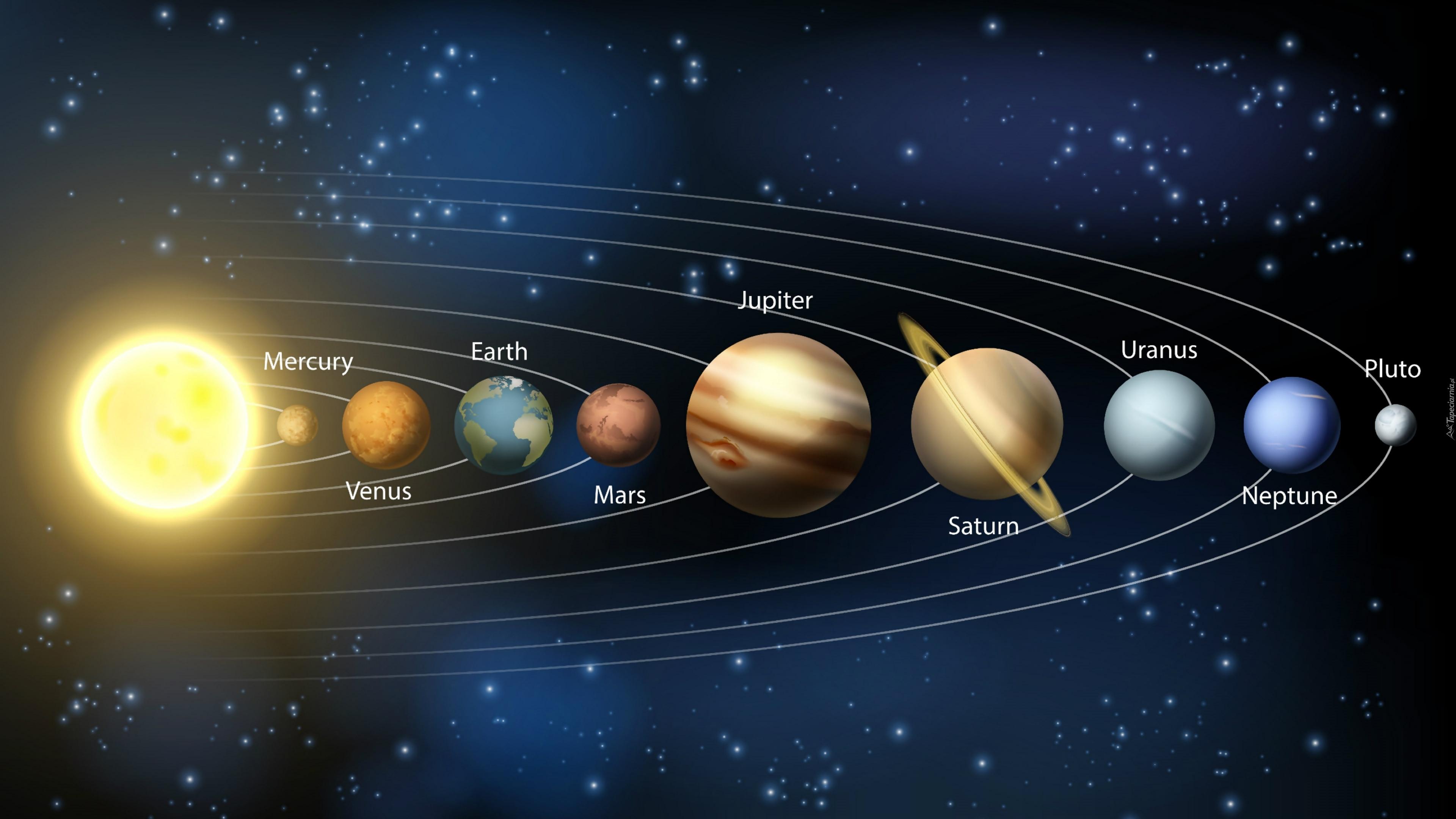 Znalezione obrazy dla zapytania planety